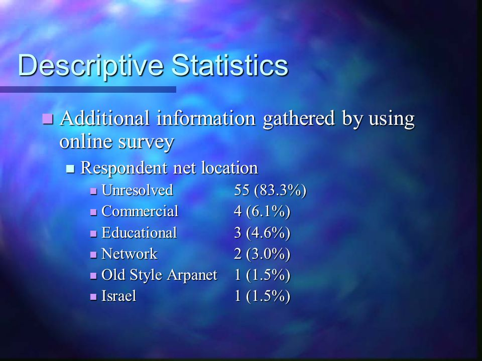 Descriptive Statistics Additional information gathered by using online survey Additional information gathered by using online survey Respondent net location Respondent net location Unresolved55 (83.3%) Unresolved55 (83.3%) Commercial4 (6.1%) Commercial4 (6.1%) Educational 3 (4.6%) Educational 3 (4.6%) Network2 (3.0%) Network2 (3.0%) Old Style Arpanet1 (1.5%) Old Style Arpanet1 (1.5%) Israel1 (1.5%) Israel1 (1.5%)