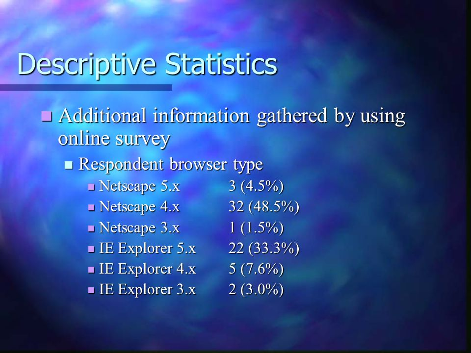 Descriptive Statistics Additional information gathered by using online survey Additional information gathered by using online survey Respondent browser type Respondent browser type Netscape 5.x3 (4.5%) Netscape 5.x3 (4.5%) Netscape 4.x32 (48.5%) Netscape 4.x32 (48.5%) Netscape 3.x1 (1.5%) Netscape 3.x1 (1.5%) IE Explorer 5.x22 (33.3%) IE Explorer 5.x22 (33.3%) IE Explorer 4.x5 (7.6%) IE Explorer 4.x5 (7.6%) IE Explorer 3.x2 (3.0%) IE Explorer 3.x2 (3.0%)
