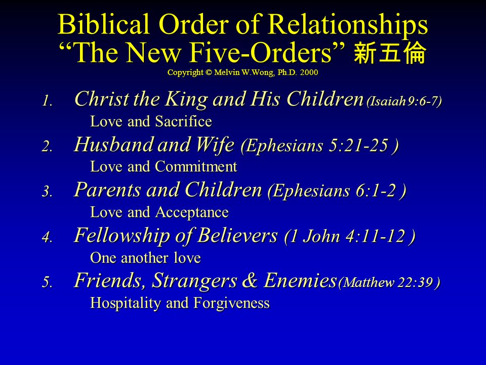 "Biblical Order of Relationships ""The New Five-Orders"" 新五倫 Copyright © Melvin W.Wong, Ph.D. 2000 1. Christ 1. Christ the King and His Children Children"