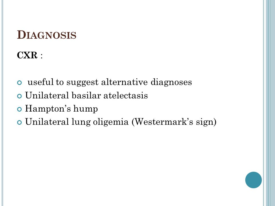 D IAGNOSIS CXR : useful to suggest alternative diagnoses Unilateral basilar atelectasis Hampton's hump Unilateral lung oligemia (Westermark's sign)