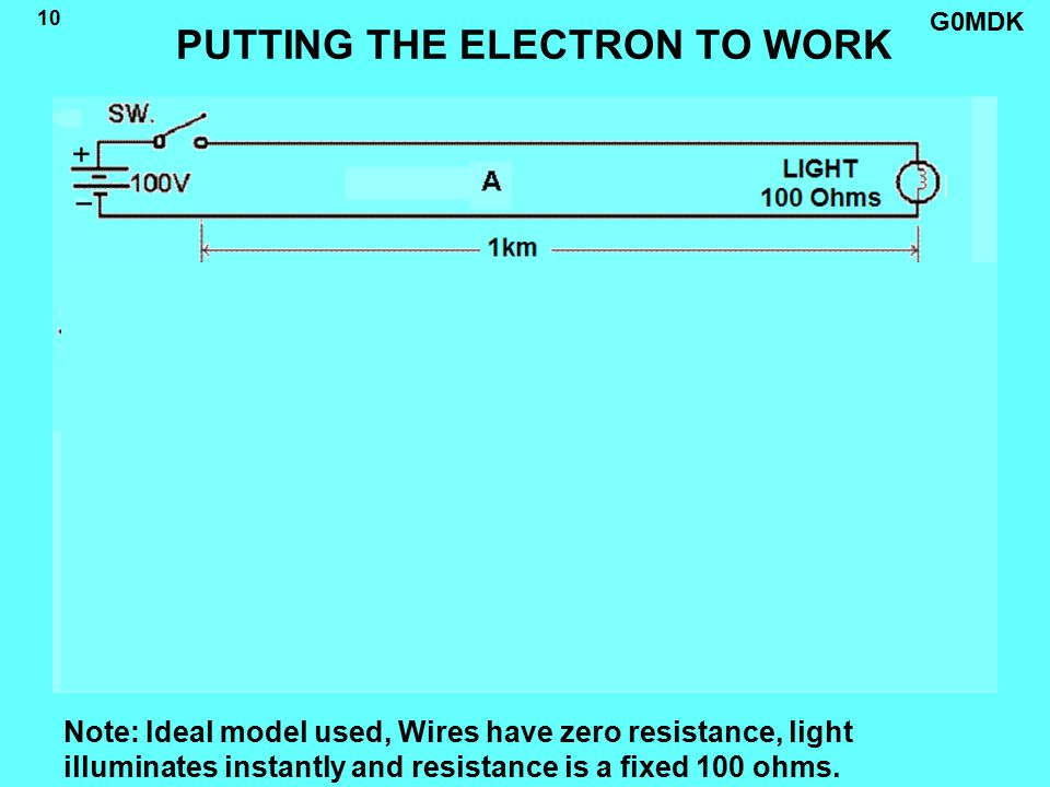 G0MDK 10 PUTTING THE ELECTRON TO WORK Note: Ideal model used, Wires have zero resistance, light illuminates instantly and resistance is a fixed 100 ohms.