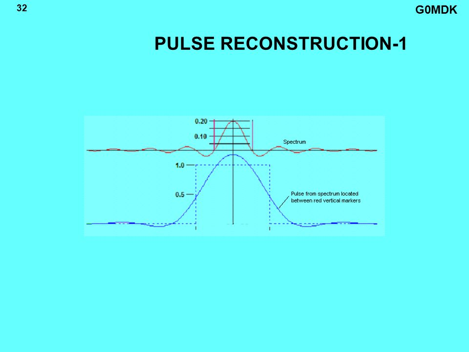 G0MDK 32 PULSE RECONSTRUCTION-1