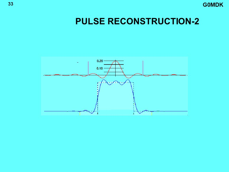 G0MDK 33 PULSE RECONSTRUCTION-2