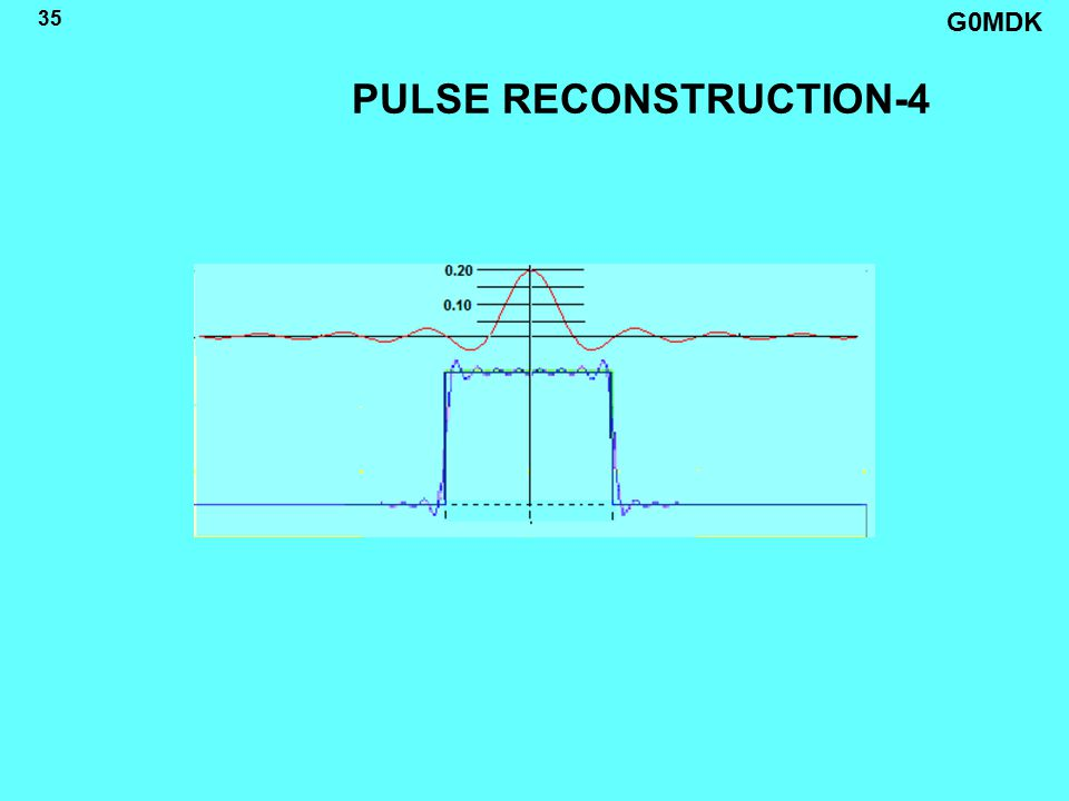 G0MDK 35 PULSE RECONSTRUCTION-4