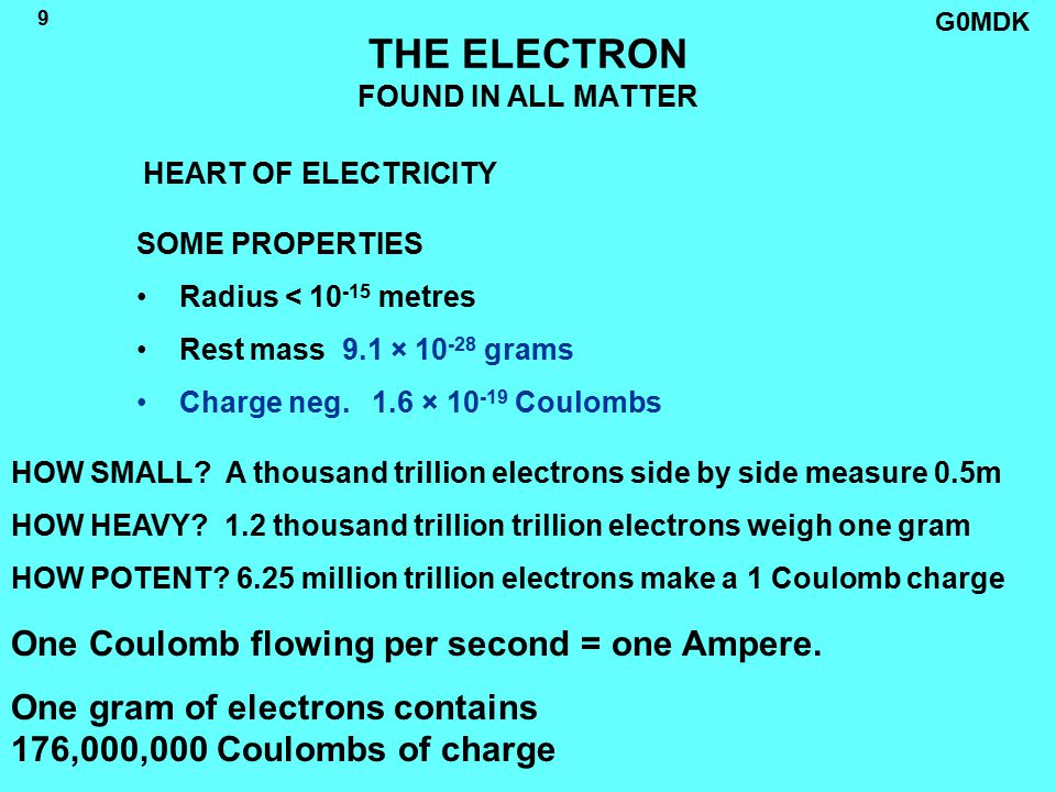G0MDK 9 THE ELECTRON FOUND IN ALL MATTER SOME PROPERTIES Radius < 10 -15 metres Rest mass 9.1 × 10 -28 grams Charge neg.