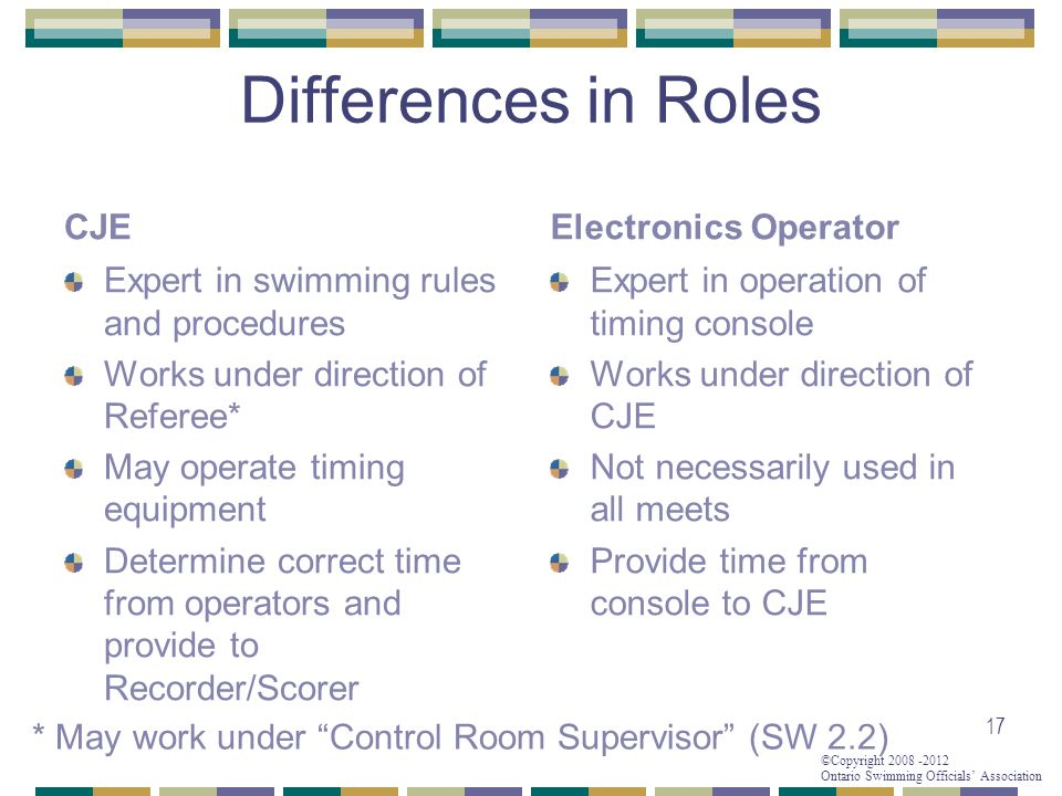 ©Copyright 2008 -2012 Ontario Swimming Officials' Association Differences in Roles CJE Expert in swimming rules and procedures Works under direction o