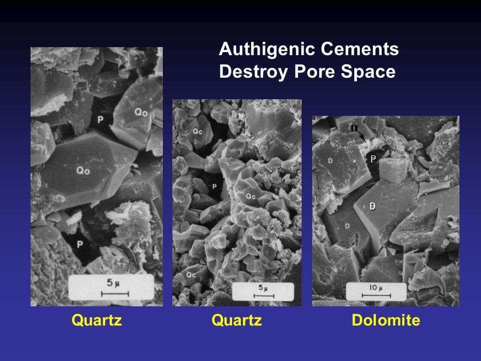 D P Authigenic Cements Destroy Pore Space Quartz Dolomite