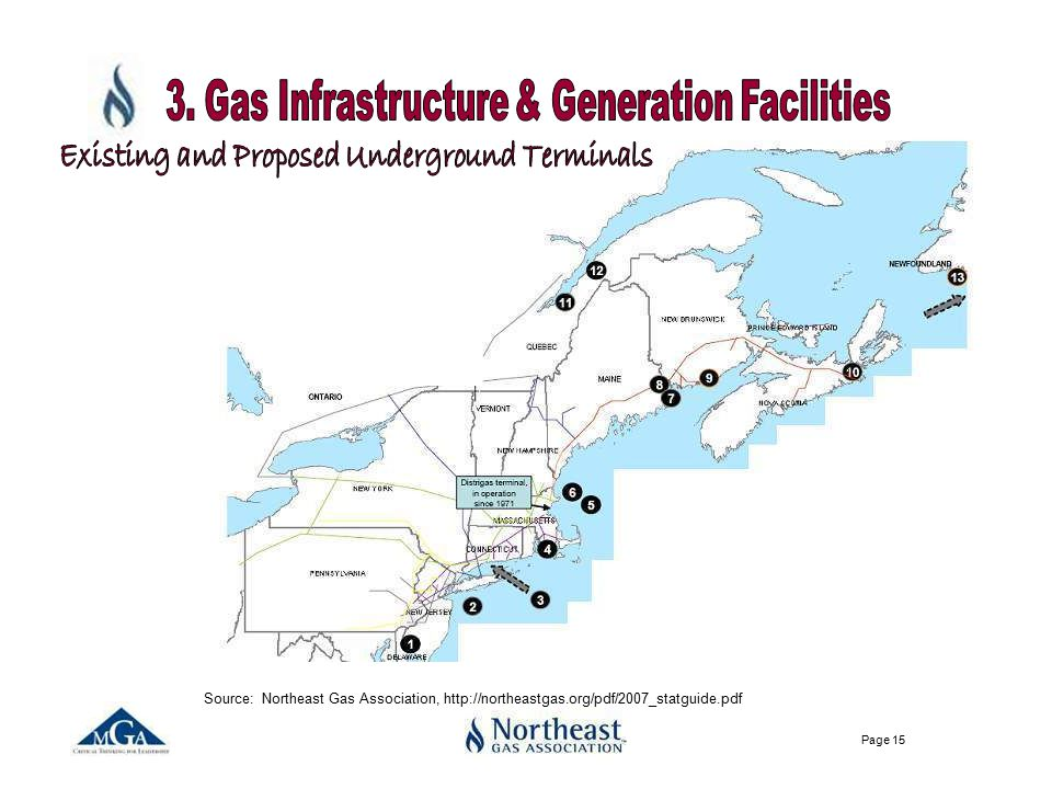 Page 15 Source: Northeast Gas Association, http://northeastgas.org/pdf/2007_statguide.pdf