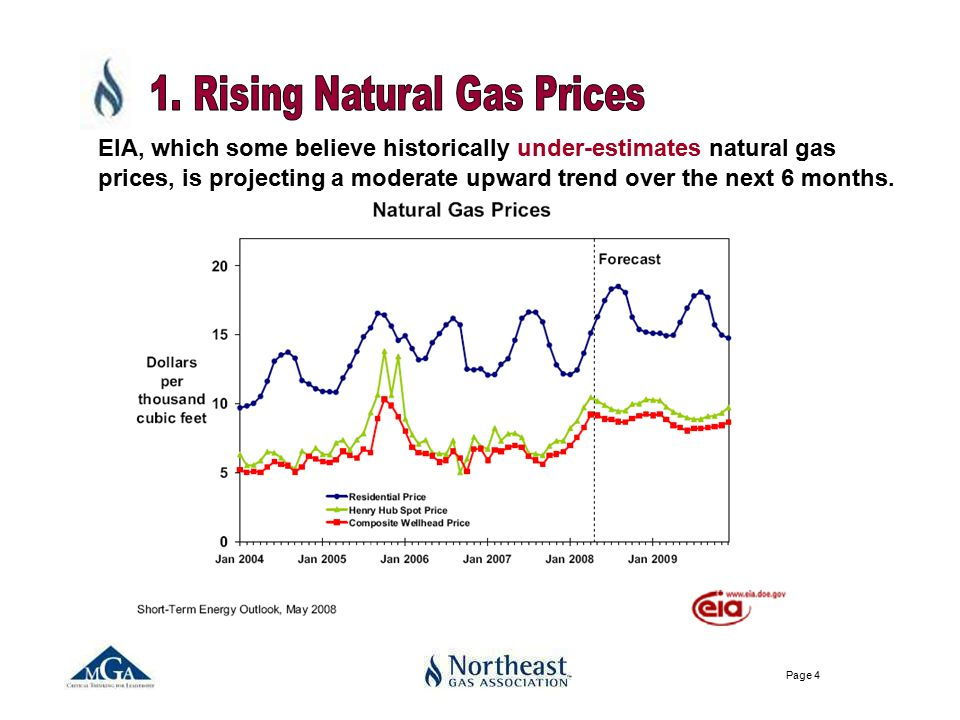 Page 4 EIA, which some believe historically under-estimates natural gas prices, is projecting a moderate upward trend over the next 6 months.