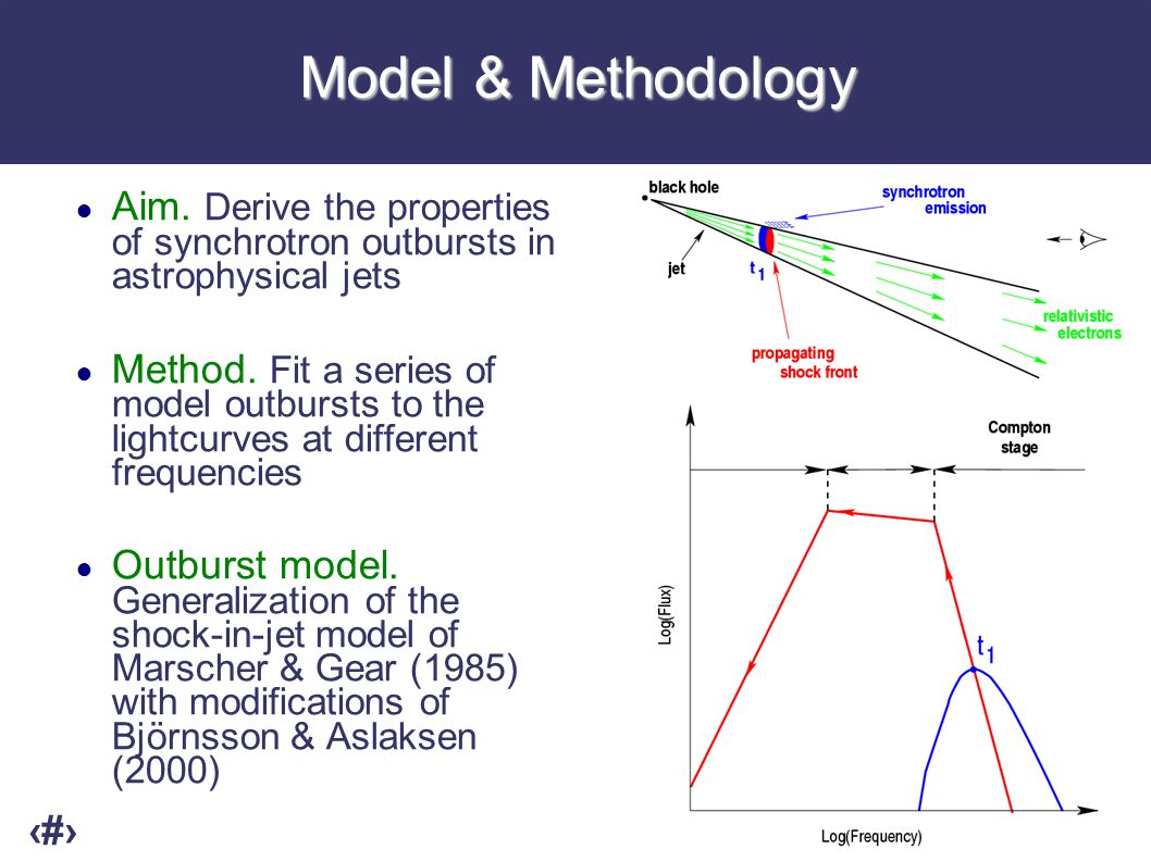 2 Model & Methodology ● Aim.