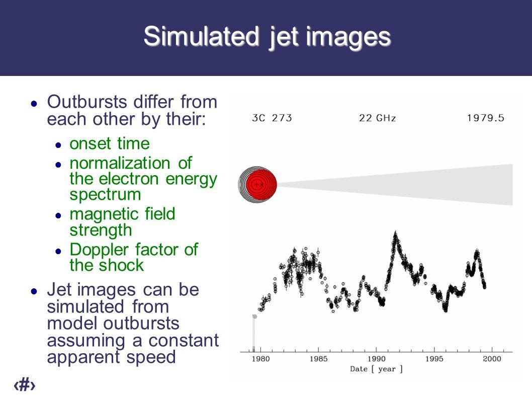 5 3C 273 (1980-2000) Ref.: Türler et al. (1999, 2000)
