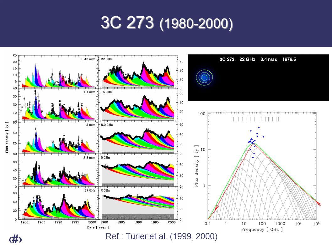 6 3C 279 (1990-2000) Ref.: Lindfors et al. (2005, 2006)