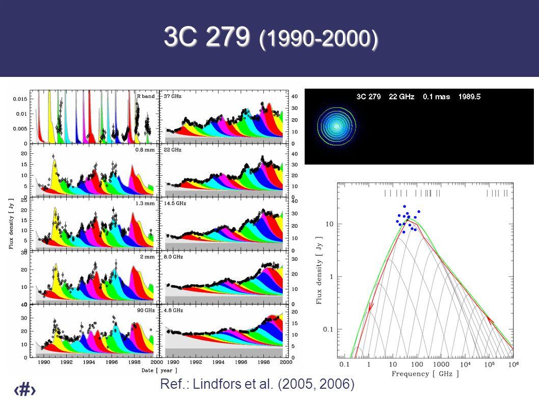 7 Cyg X-3 (Feb-Mar 1994) Ref.: Lindfors et al. (in prep.)
