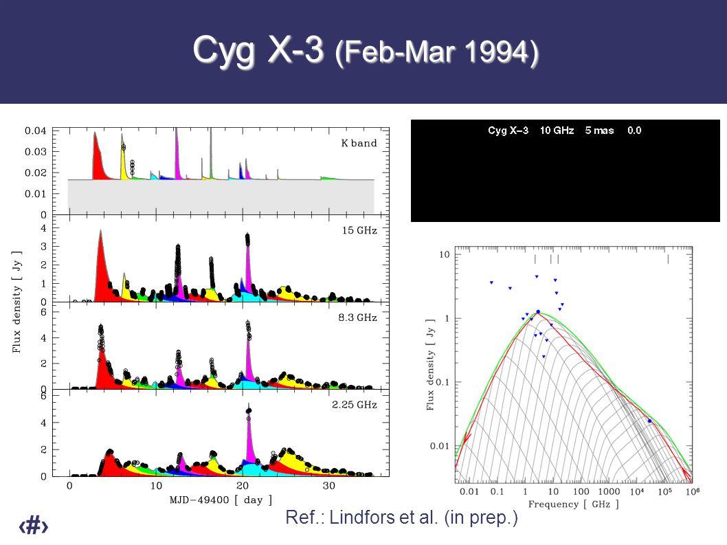 8 GRS 1915+105 (15 May 1997) Ref.: Türler et al. (2004)
