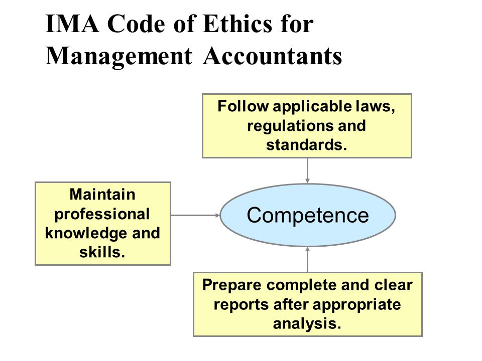 IMA Code of Ethics for Management Accountants Follow applicable laws, regulations and standards.