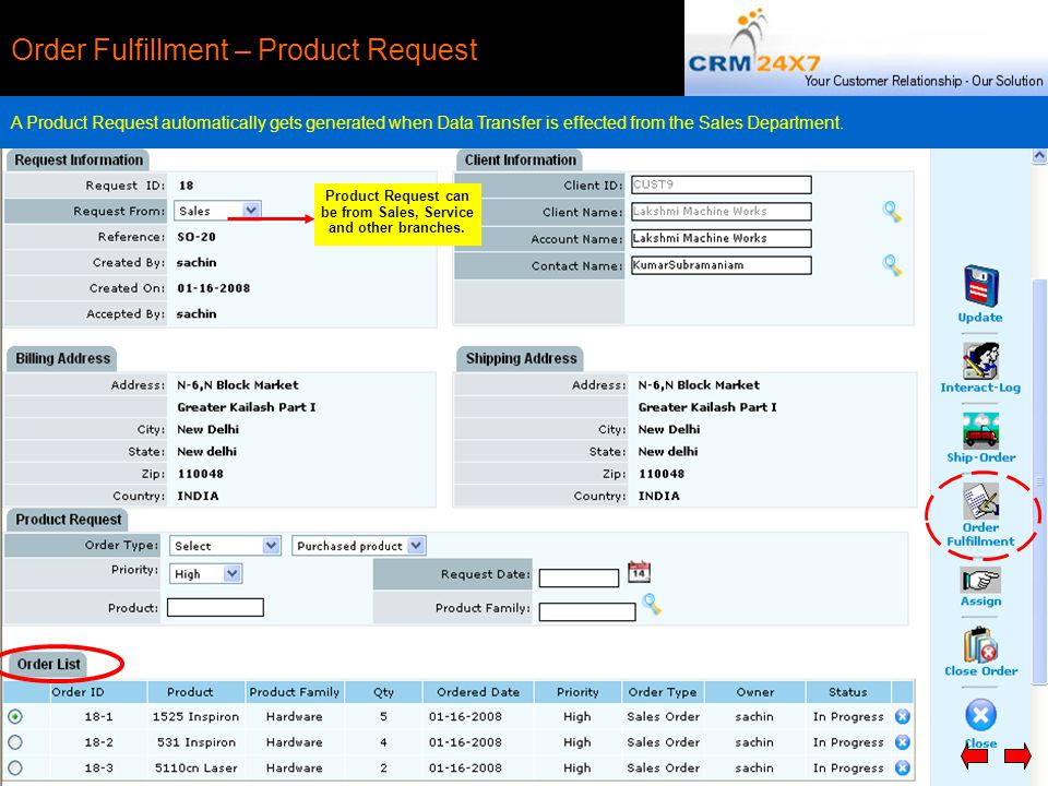Product Request can be from Sales, Service and other branches.