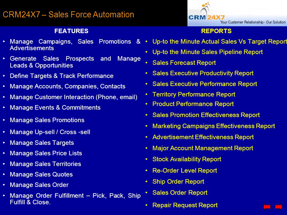 CRM24X7 – Sales Force Automation FEATURES Manage Campaigns, Sales Promotions & Advertisements Generate Sales Prospects and Manage Leads & Opportunities Define Targets & Track Performance Manage Accounts, Companies, Contacts Manage Customer Interaction (Phone, email) Manage Events & Commitments Manage Sales Promotions Manage Up-sell / Cross -sell Manage Sales Targets Manage Sales Price Lists Manage Sales Territories Manage Sales Quotes Manage Sales Order Manage Order Fulfillment – Pick, Pack, Ship Fulfill & Close.