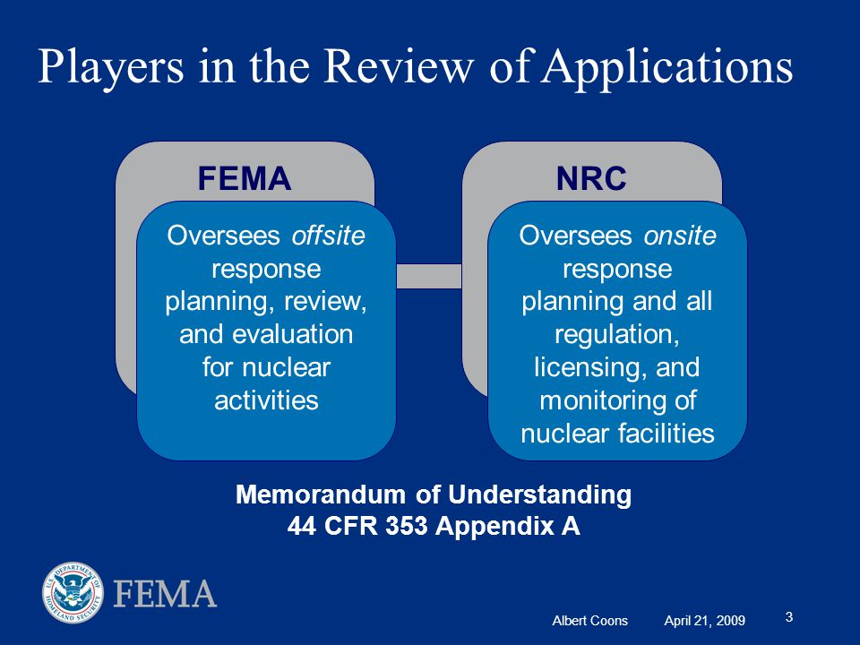 Albert Coons April 21, 2009 3 Players in the Review of Applications FEMA Oversees offsite response planning, review, and evaluation for nuclear activi