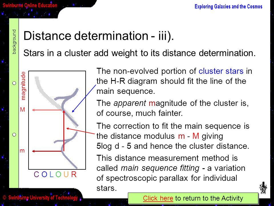 C O L O U R magnitude Distance determination - iii). Stars in a cluster add weight to its distance determination. The non-evolved portion of cluster s