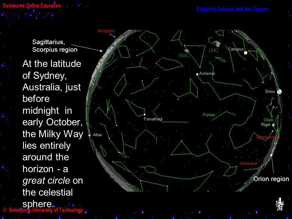 LMC SMC Milky Way around the Horizon Sagittarius, Scorpius region Antares At the latitude of Sydney, Australia, just before midnight in early October,