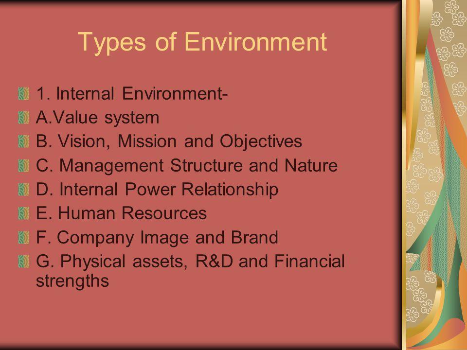 Types of Environment- Conti 2.External Environment A.