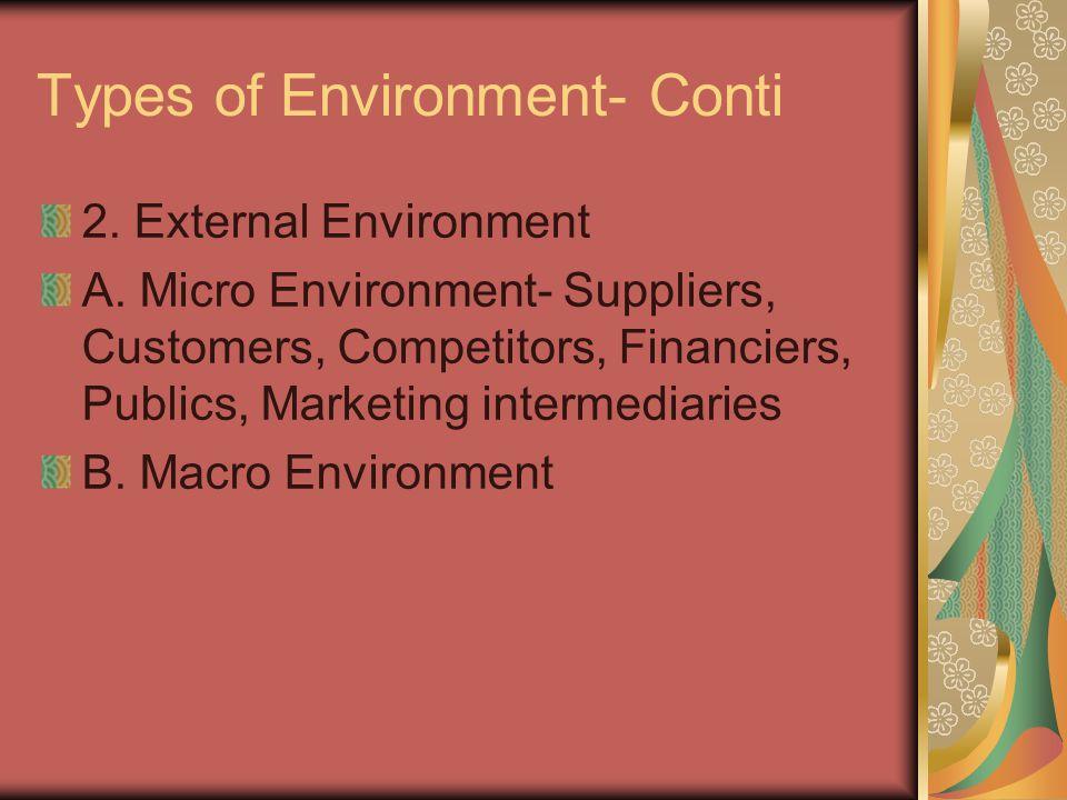 Types of Environment- Conti Social Factors Economic Factors Cultural Factors Geographical Factors Technological Factors Political Factors Legal Factors