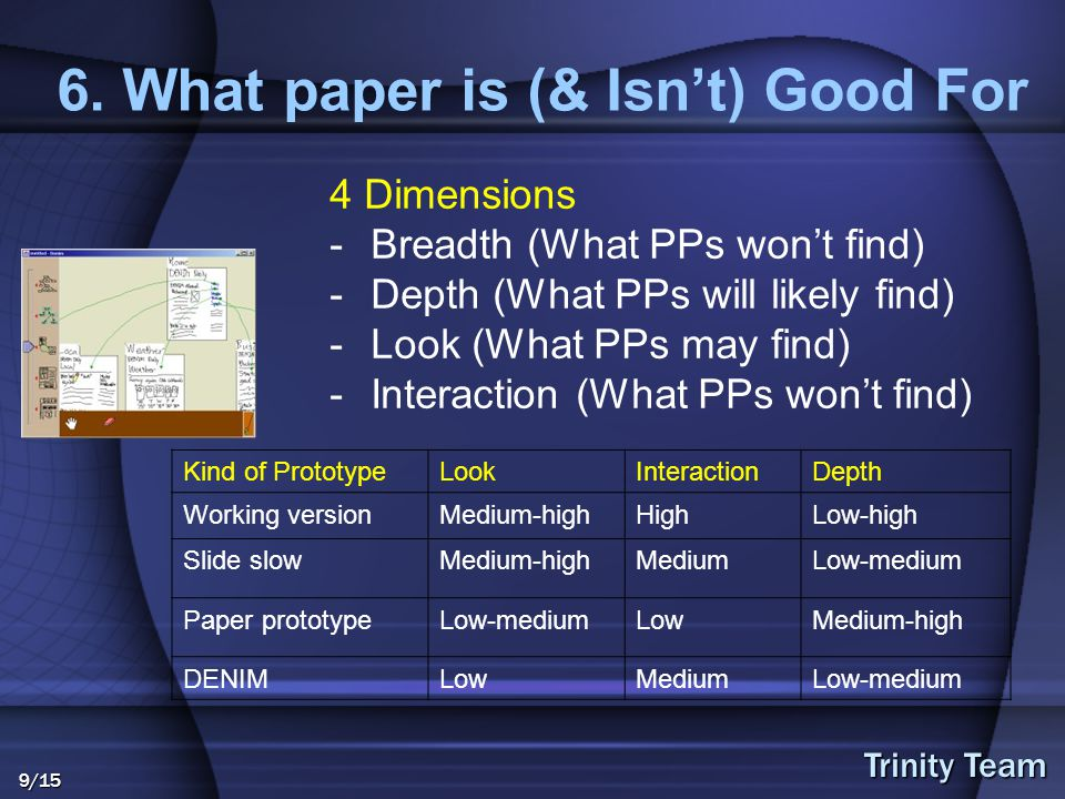 Trinity Team 9/15 6. What paper is (& Isn't) Good For 4 Dimensions -Breadth (What PPs won't find) -Depth (What PPs will likely find) -Look (What PPs m