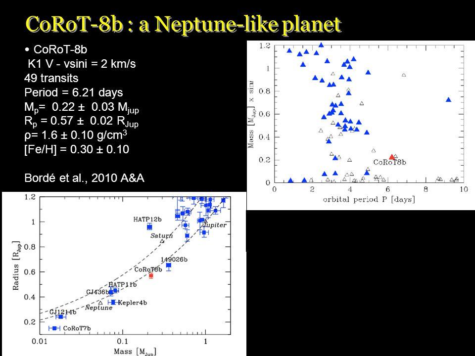 22 CoRoT-8b : a Neptune-like planet CoRoT-8b K1 V - vsini = 2 km/s 49 transits Period = 6.21 days M p = 0.22 ± 0.03 M jup R p = 0.57 ± 0.02 R Jup ρ= 1.6 ± 0.10 g/cm 3 [Fe/H] = 0.30 ± 0.10 Bordé et al., 2010 A&A