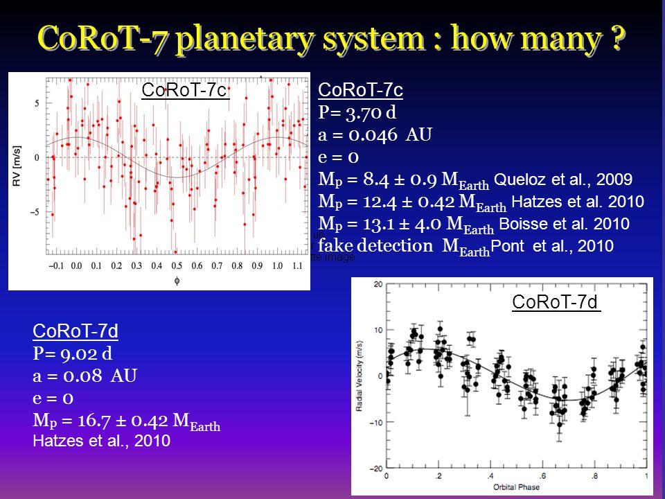 CoRoT-7c P= 3.70 d a = 0.046 AU e = 0 M p = 8.4 ± 0.9 M Earth Queloz et al., 2009 M p = 12.4 ± 0.42 M Earth Hatzes et al.