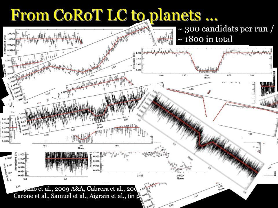 Carpano et al., 2009 A&A; Cabrera et al., 2009 A&A; Carone et al., Samuel et al., Aigrain et al., (in prep) From CoRoT LC to planets...