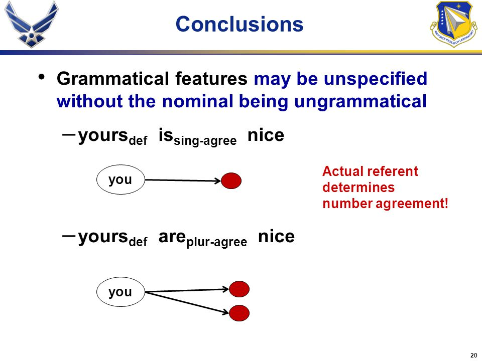 20 Conclusions Grammatical features may be unspecified without the nominal being ungrammatical – yours def is sing-agree nice – yours def are plur-agree nice Actual referent determines number agreement.