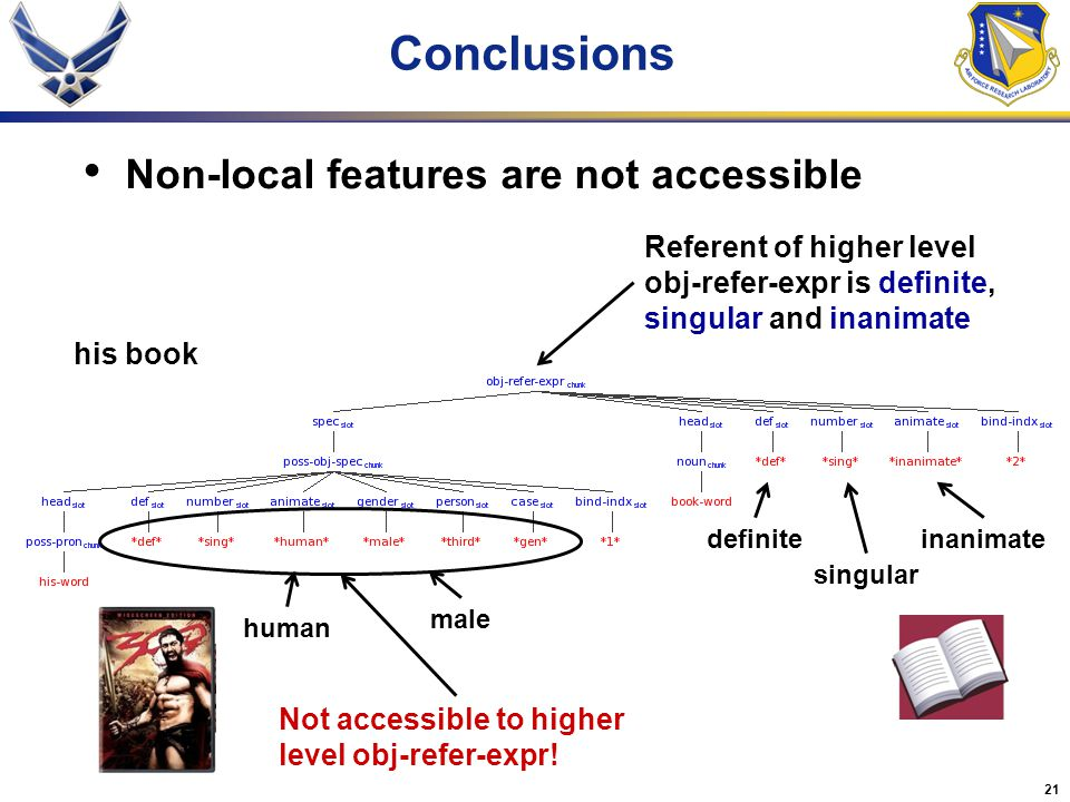 21 Conclusions Non-local features are not accessible Not accessible to higher level obj-refer-expr.