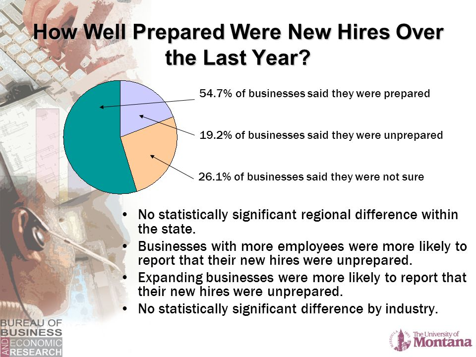 How Well Prepared Were New Hires Over the Last Year.