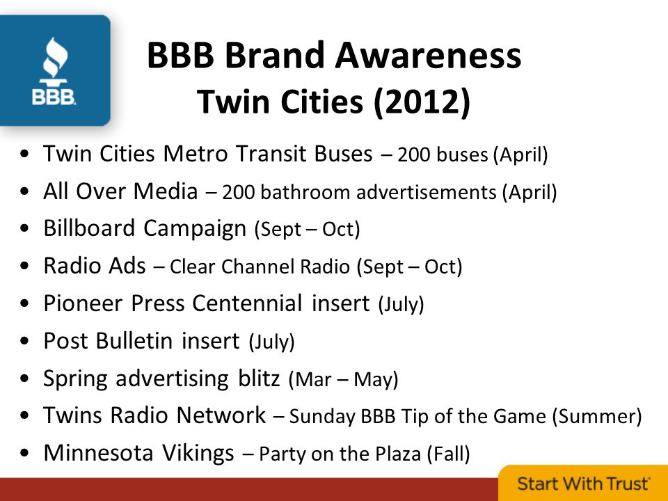 BBB Brand Awareness Twin Cities (2012) Twin Cities Metro Transit Buses – 200 buses (April) All Over Media – 200 bathroom advertisements (April) Billboard Campaign (Sept – Oct) Radio Ads – Clear Channel Radio (Sept – Oct) Pioneer Press Centennial insert (July) Post Bulletin insert (July) Spring advertising blitz (Mar – May) Twins Radio Network – Sunday BBB Tip of the Game (Summer) Minnesota Vikings – Party on the Plaza (Fall)