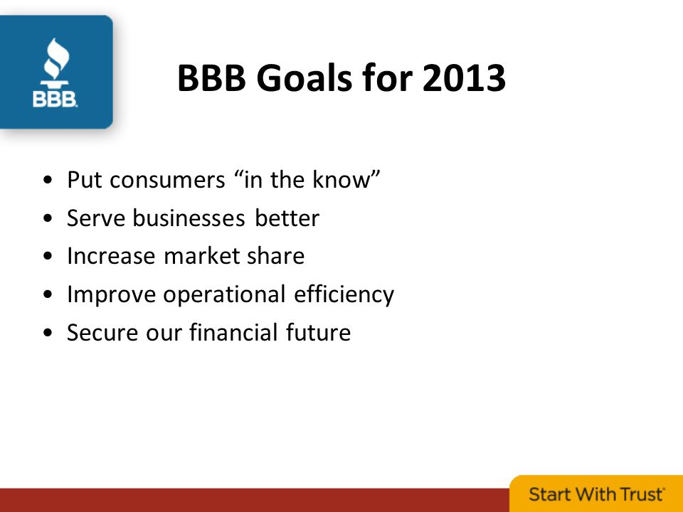 BBB Goals for 2013 Put consumers in the know Serve businesses better Increase market share Improve operational efficiency Secure our financial future