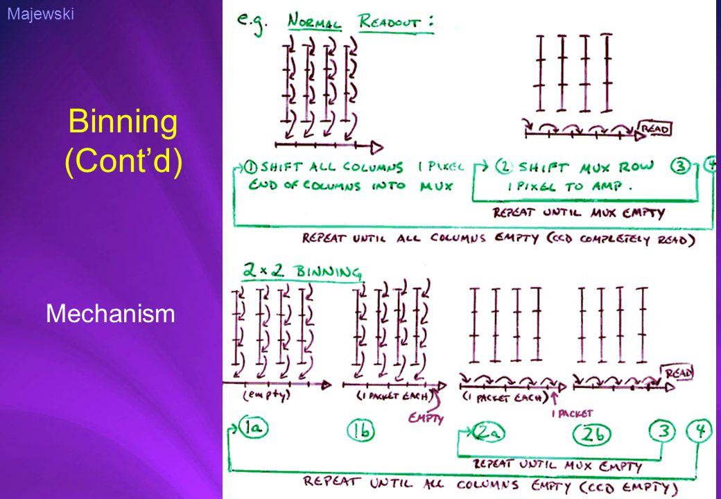 Binning (Cont'd) Mechanism Majewski