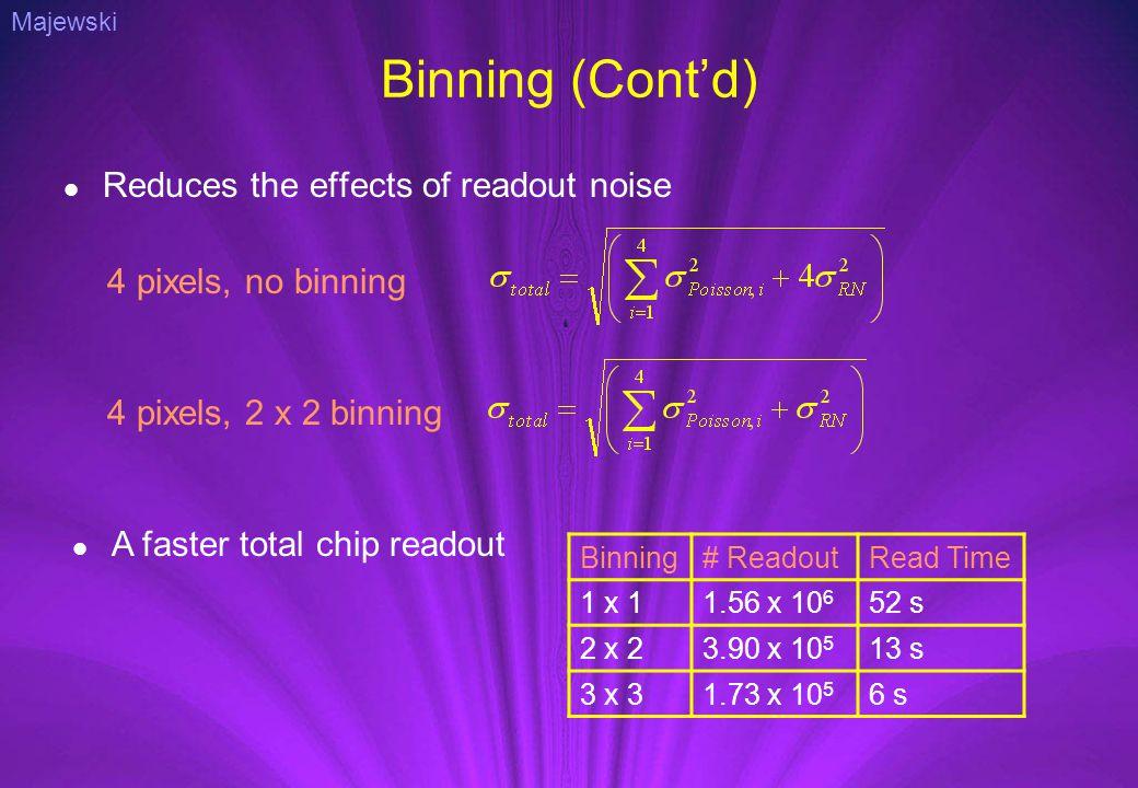 Binning (Cont'd) Reduces the effects of readout noise 4 pixels, no binning 4 pixels, 2 x 2 binning A faster total chip readout Binning# ReadoutRead Ti