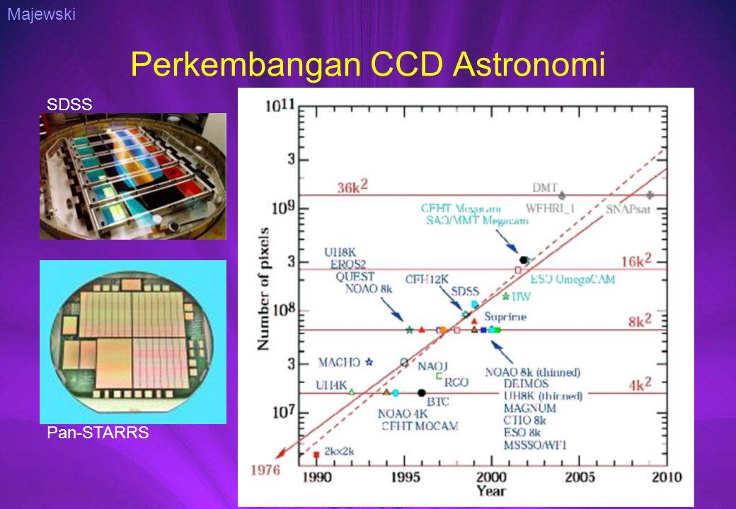 Perkembangan CCD Astronomi http://www.ucolick.org/~bolte/AY257/ay257_2.pdf Pan-STARRS SDSS Majewski