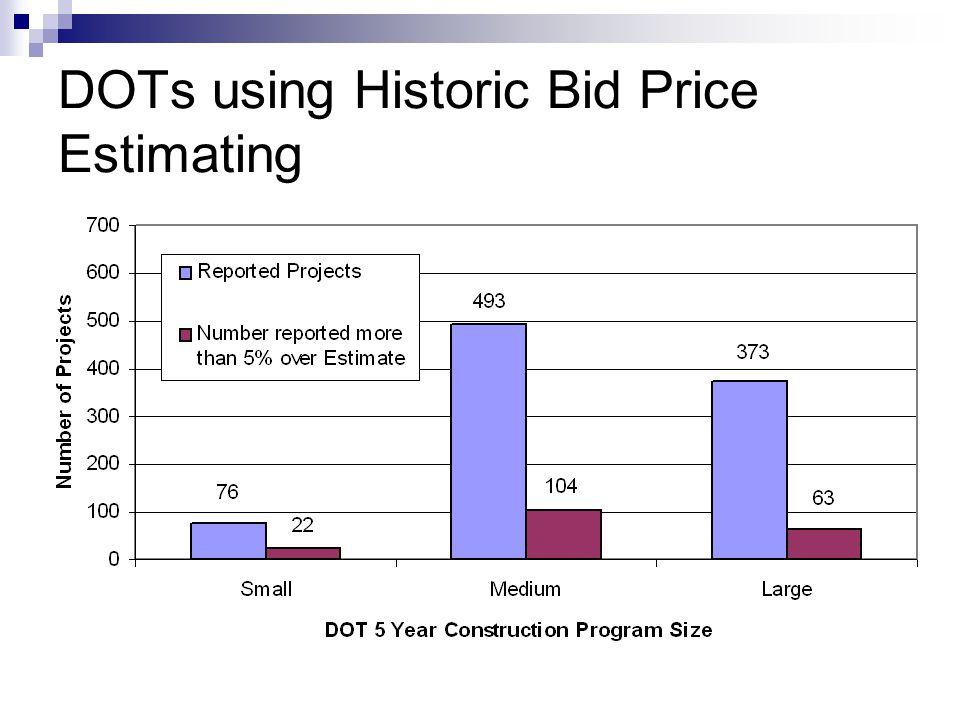DOTs using Historic Bid Price Estimating
