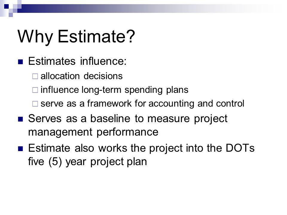 Why Estimate.