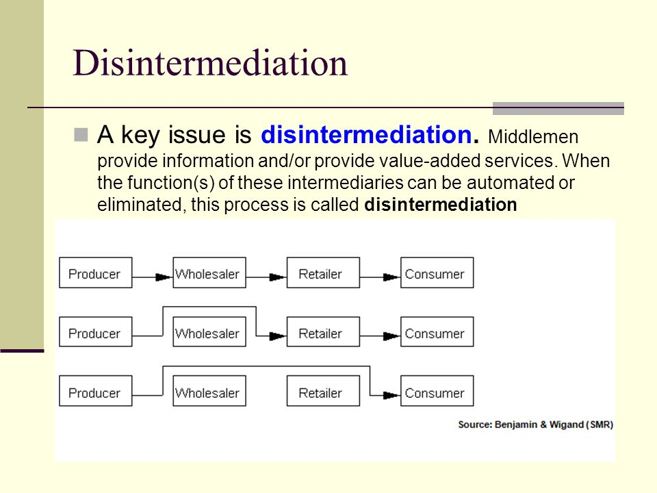 Disintermediation A key issue is disintermediation.