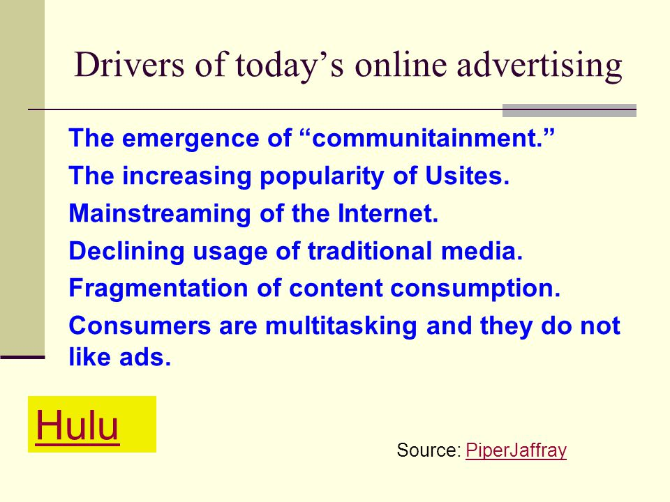 Drivers of today's online advertising The emergence of communitainment. The increasing popularity of Usites.