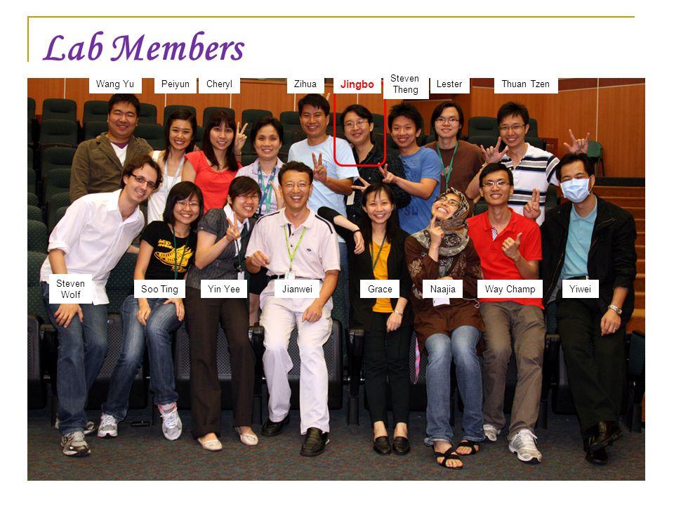 Jingbo Lab Members Wang YuPeiyunCherylZihua Jingbo Steven Theng LesterThuan Tzen YiweiWay ChampNaajiaGraceJianweiYin YeeSoo Ting Steven Wolf