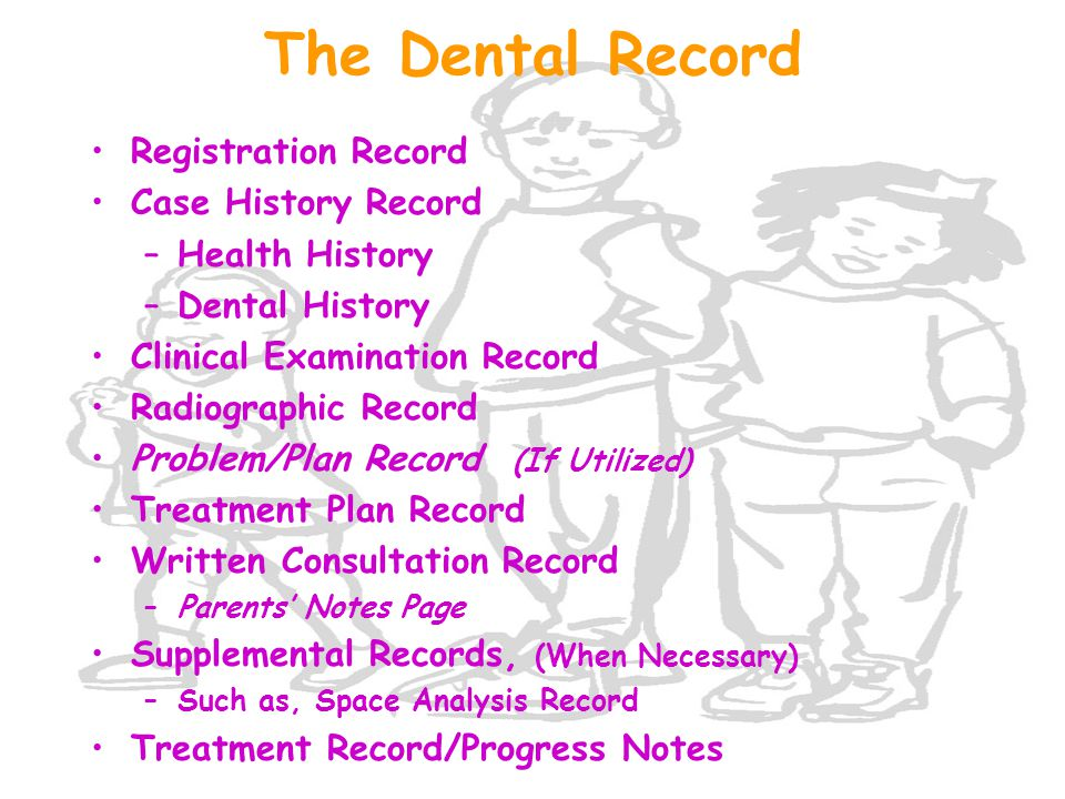 The Dental Record Registration Record Case History Record –Health History –Dental History Clinical Examination Record Radiographic Record Problem/Plan Record (If Utilized) Treatment Plan Record Written Consultation Record –Parents' Notes Page Supplemental Records, (When Necessary) –Such as, Space Analysis Record Treatment Record/Progress Notes