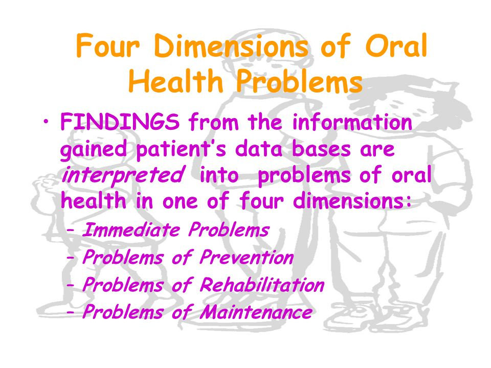 Four Dimensions of Oral Health Problems FINDINGS from the information gained patient's data bases are interpreted into problems of oral health in one
