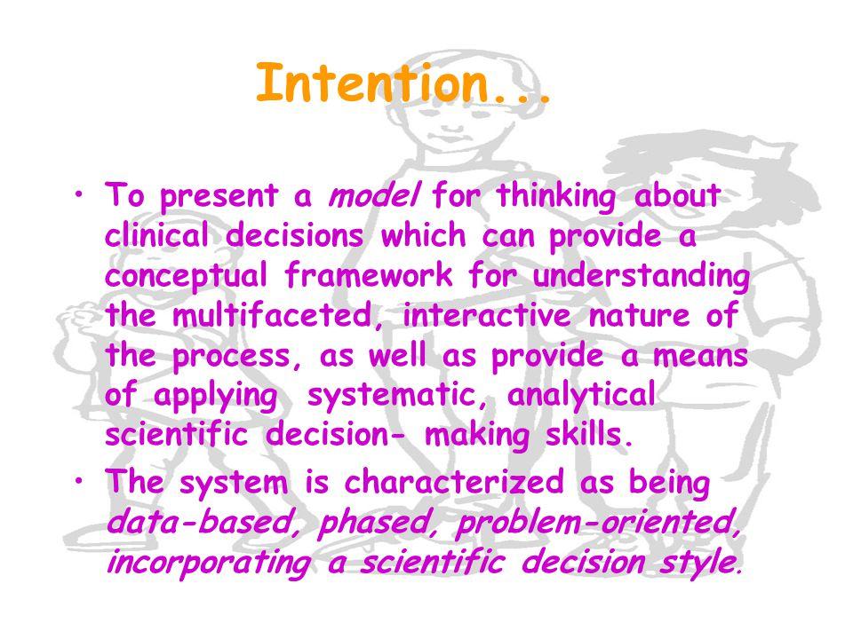 Intention...