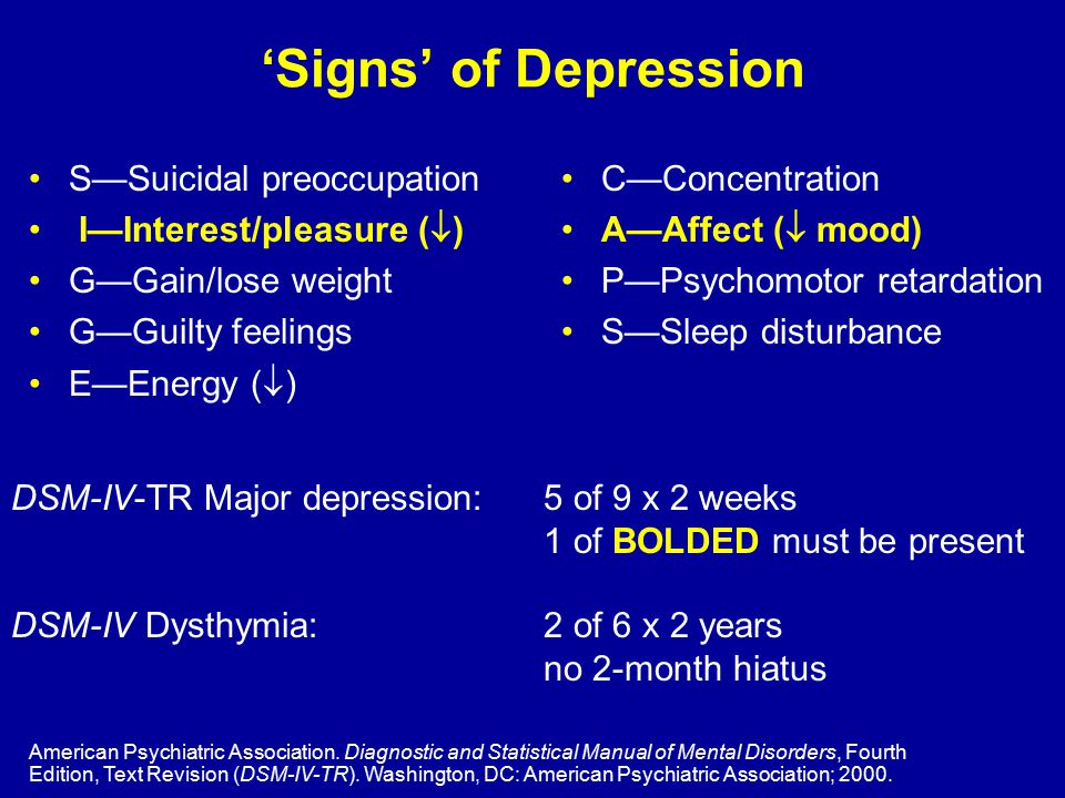 'Signs' of Depression S—Suicidal preoccupation I—Interest/pleasure (  ) G—Gain/lose weight G—Guilty feelings E—Energy (  ) C—Concentration A—Affect (  mood) P—Psychomotor retardation S—Sleep disturbance DSM-IV-TR Major depression: 5 of 9 x 2 weeks 1 of BOLDED must be present DSM-IV Dysthymia:2 of 6 x 2 years no 2-month hiatus American Psychiatric Association.