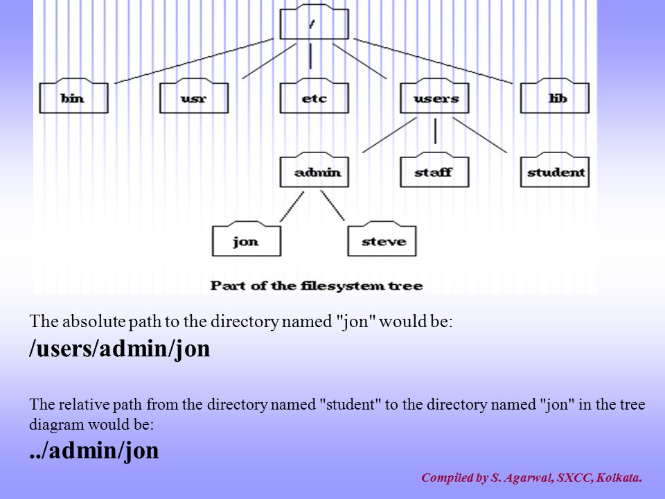 Compiled by S. Agarwal, SXCC, Kolkata. UNIX COMMANDS