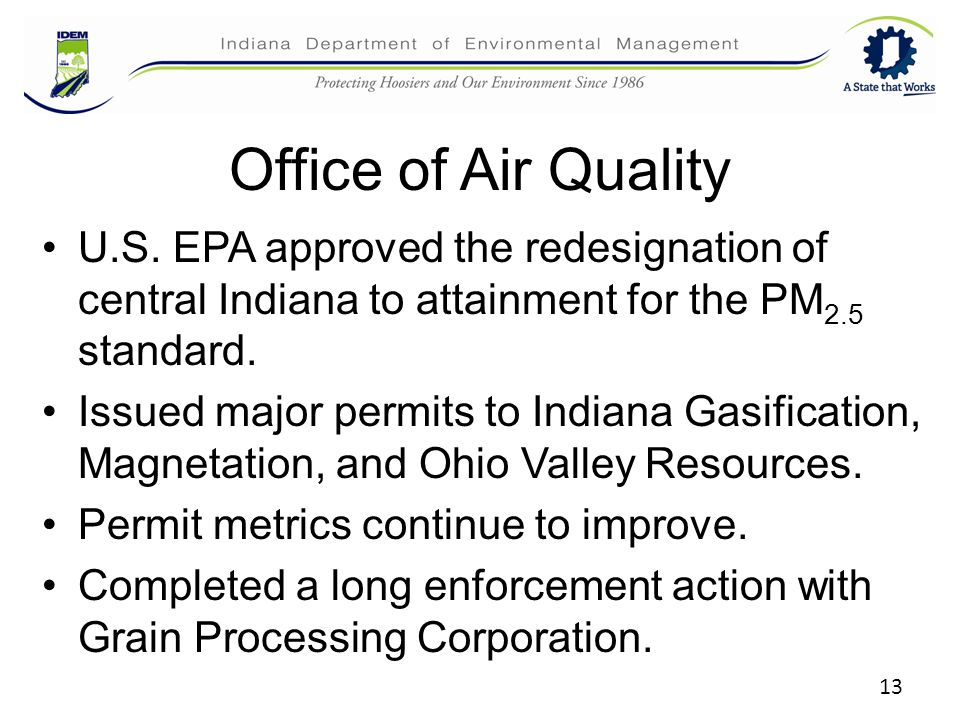 Office of Air Quality U.S.