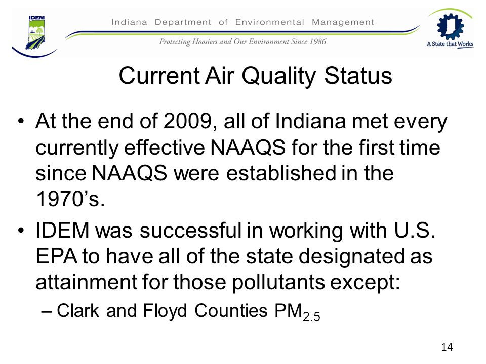 14 Current Air Quality Status At the end of 2009, all of Indiana met every currently effective NAAQS for the first time since NAAQS were established i